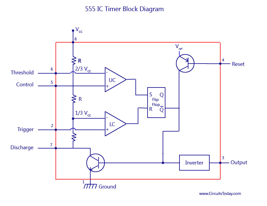 555 timer ic block diagram working pin out configuration data sheet rh circuitstoday com 555 Flasher Diagram 555 Pinout Diagram