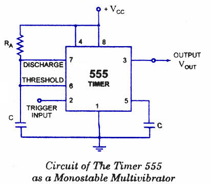 555 Timer as Monostable Multivibrator -Circuit,Operation,Waveform,Design