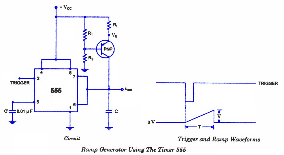555 timer ramp generator electronic circuits and Simple Sawtooth Wave Generator Sound Effects Generator Circuit Diagram