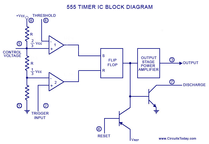 5timer IC - , the free encyclopedia