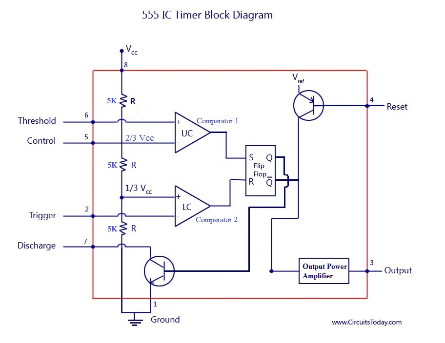 555 Timer IC - Internal Circuit Diagram