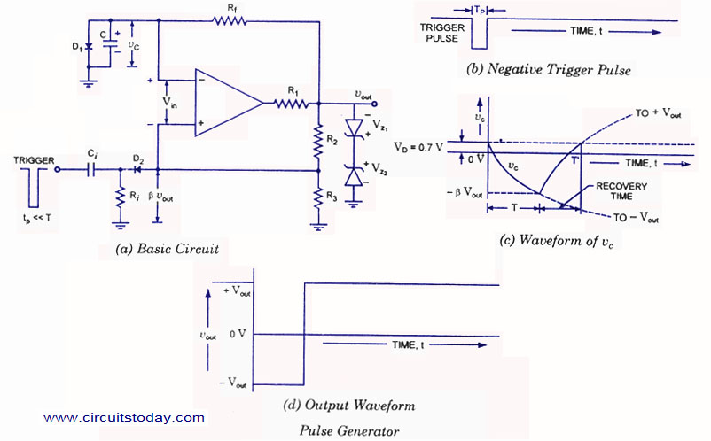 Pulse generator using op amp electronic circuits and diagrams op amp monostable multivibrator swarovskicordoba Choice Image