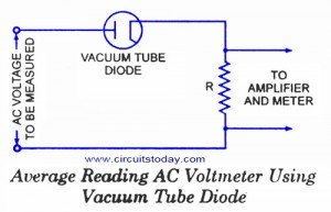 AC Voltmeter using Vacuum Tube Diode