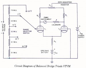 Balanced Bridge Triode VTVM