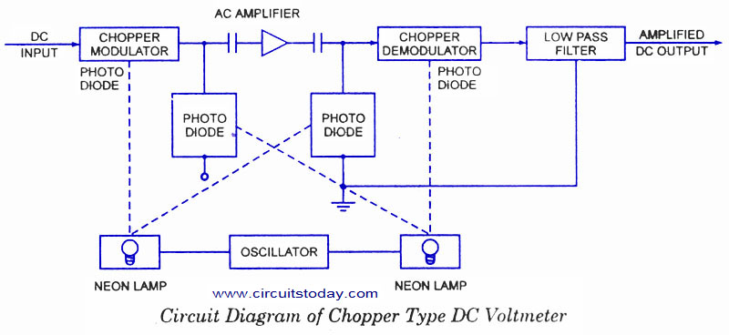 Chopper Type DC Voltmeter Circuit Diagram dc voltmeter circuit diagram, block diagram basic guide wiring diagram for voltmeter at nearapp.co