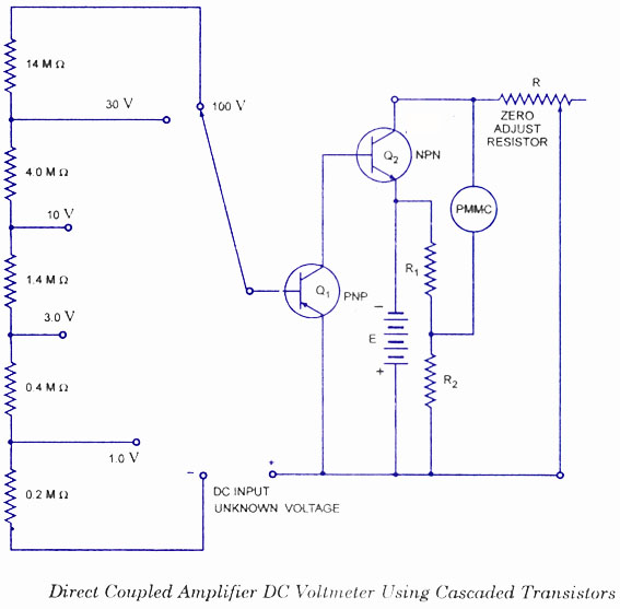 DC Voltmeter using direct coupled amplifier dc voltmeter circuit diagram, block diagram basic guide wiring diagram for voltmeter at nearapp.co