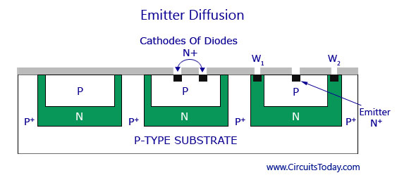 Emitter Diffusion