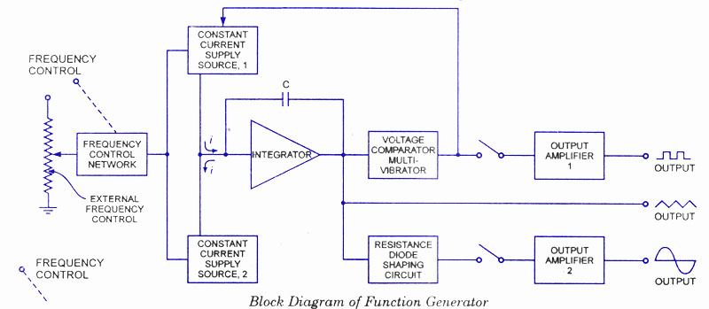 function generators - electronic circuits and diagram-electronics, Wiring block