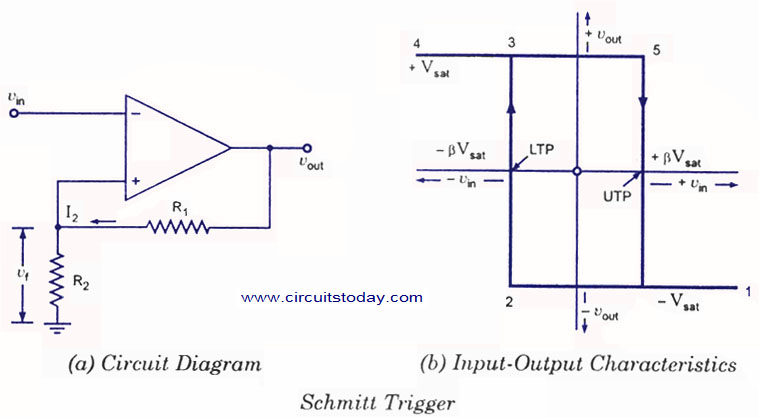 A Schmitt trigger circuit is a fast-operating voltage-level detector.