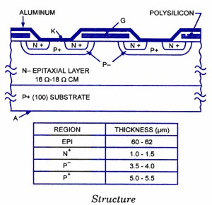 IGBT-Structure