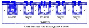 Integrated Transistor Amplifier - Cross-section