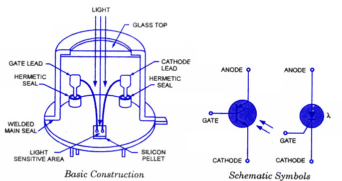 LASCR-Light Activated SCR - Electronic Circuits and Diagrams ...