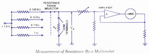 Measurement of resistance by a multimeter
