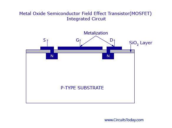 Metal Oxide Semiconductor Field Effect Transistor (MOSFET) IC
