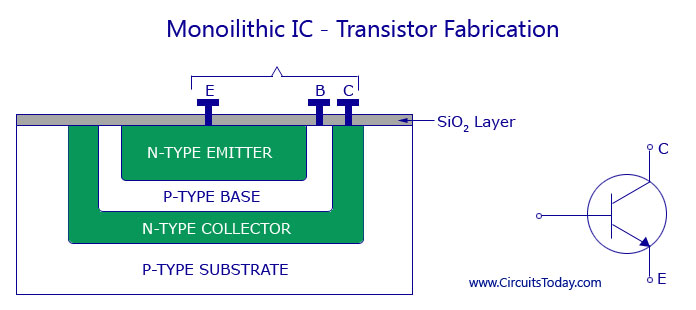 Monoilithic IC - Transistor Fabrication