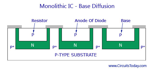 Monolithic IC - Base Diffusion