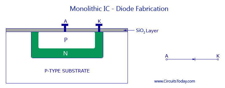 Monolithic IC - Diode Fabrication