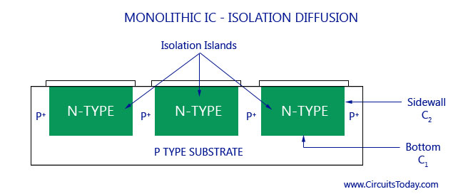 Monolithic IC - Isolation Diffusion