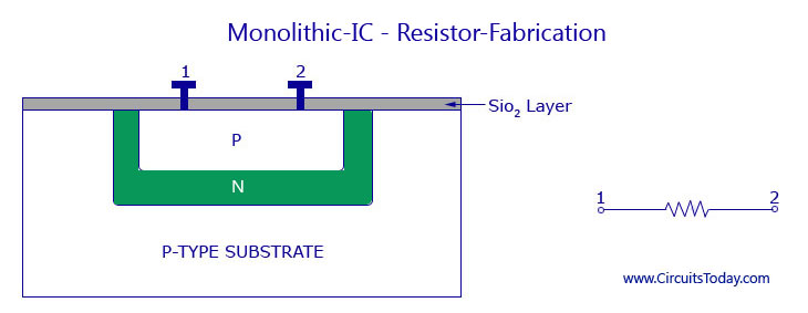 Monolithic IC - Resistor Fabrication