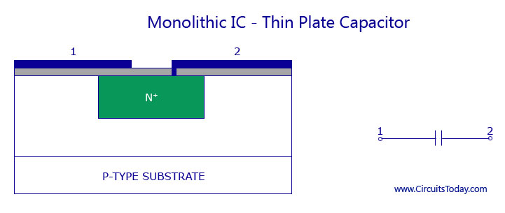 Monolithic IC - Thin Plate Capacitor
