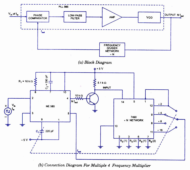 NE 565 Frequency Multiplier frequency multiplication electronic circuits and diagrams