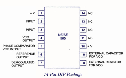 integrated circuits made easy rh icchapter1madeeasy blogspot com Block Diagram Floor Plan internal block diagram of ic 565