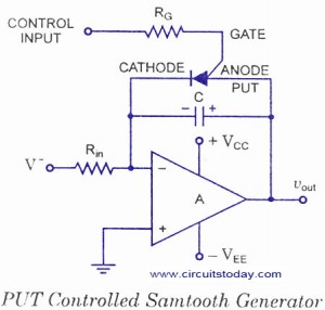 PUT CONTROLLED SAWTOOTH WAVE GENERATOR