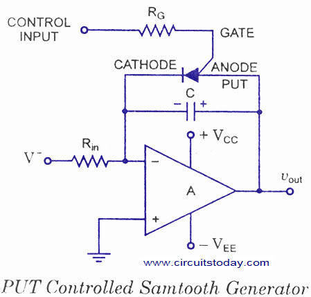 PUT Controlled Sawtooth Wave Generator - Electronic Circuits