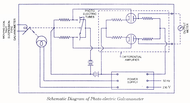 Galvanometers - Electronic Circuits and Diagram-Electronics ...