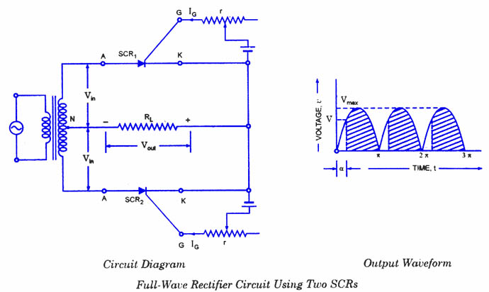 full wave rectifier using scr electronic circuits and diagramsscr full wave rectifier