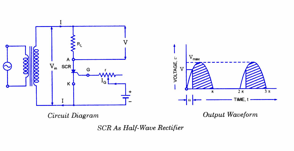SCR as Half Wave Rectifier Electronic Circuits and Diagrams