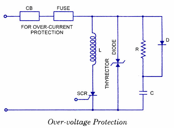 Overvoltage protection