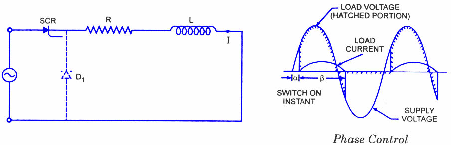 SCR Applications - Electronic Circuits and Diagrams-Electronic