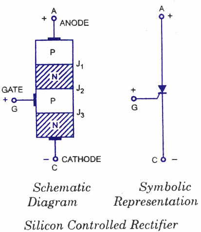 SCR-Silicon Controlled Rectifier - Electronic Circuits and Diagrams ...