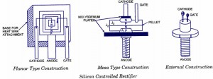 SCR - construction types
