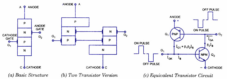 SCS-Silicon Controlled Switch - Electronic Circuits and