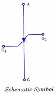 SCS Symbol
