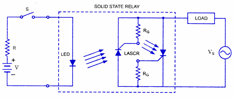 LASCRLight Activated SCR Electronic Circuits and Diagrams