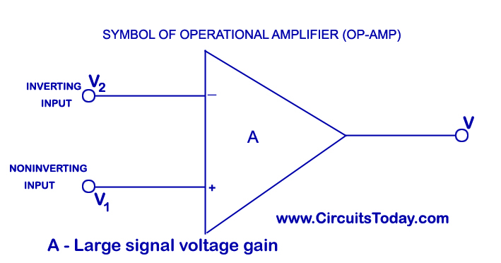 Symbol of Operational Amplifier (Op-Amp)