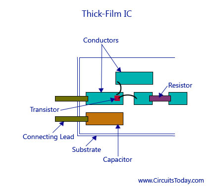 Thick Film IC