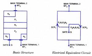Triac Basic Structure