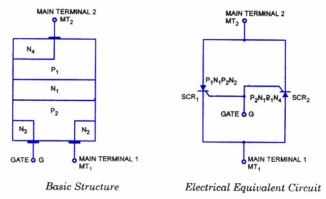triac construction and operation electronic circuits and diagrams rh circuitstoday com triac bt136 circuit diagram triac dimmer circuit diagram