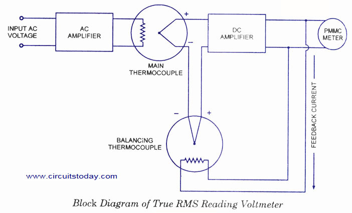 wiring diagram for house lighting circuit see wiring diagram of true rms circuit rms reading voltmeter - electronic circuits and diagrams ... #10