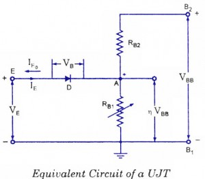 UJT Operation-Equivlent Circuit