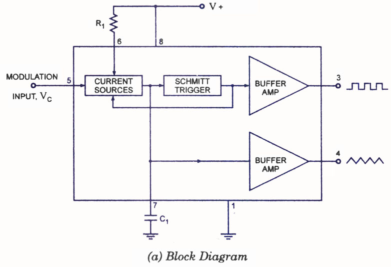 digital control oscillator thesis Digital pulse{width modulation control in power electronic circuits: theory and  this thesis develops digital pulse-width-modulation (dpwm) control of switching.