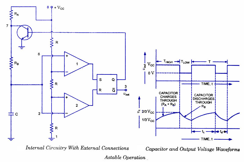 figure 1 555 timer as an astable multivibrator circuit diagram 13astable multivibrator using 555 timer rh circuitstoday com