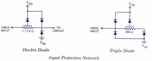 Cmos IC protection