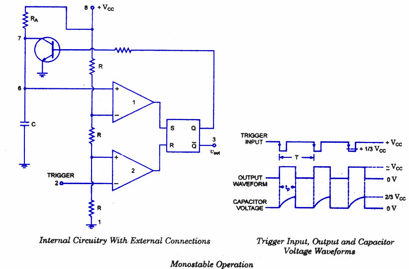 http://www.circuitstoday.com/wp-content/uploads/2009/09/monostable-multivibrator-operation.jpg