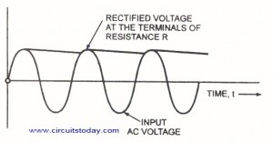 peak reading ac voltmeter-waveform