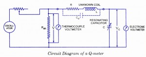 q-meter-circuit diagram